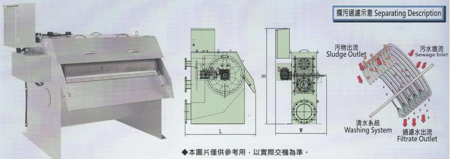 máy lọc rác tang trống - DR Series