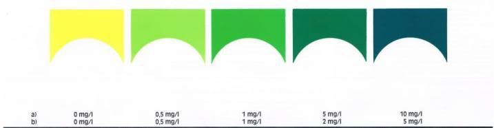 Chú ý: ở bảng so màu a biểu thị mẫu nước ngọc, b biểu thị mẫu nước mặn
