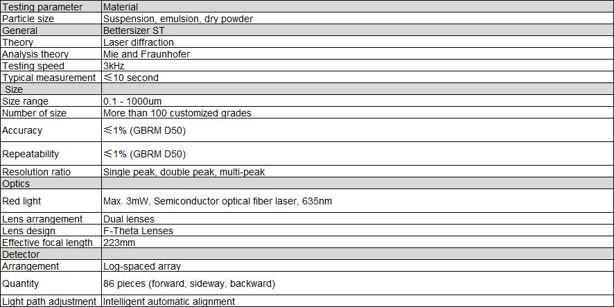 máy đo kích thước hạt - thông số kỹ thuật