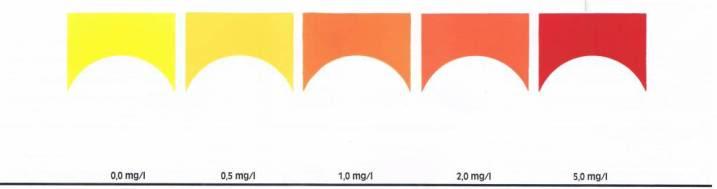 test NO2 sera kiểm tra nitrite - bảng so màu