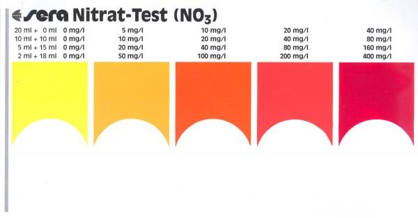 test NO3 sera kiểm tra nitrate nước - bảng so màu