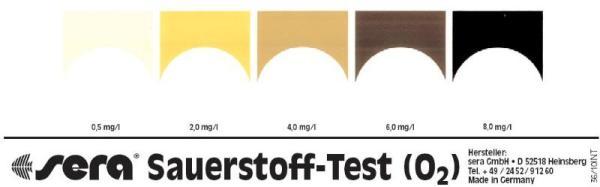 test O2 sera kiểm tra oxy trong nước - bảng so màu