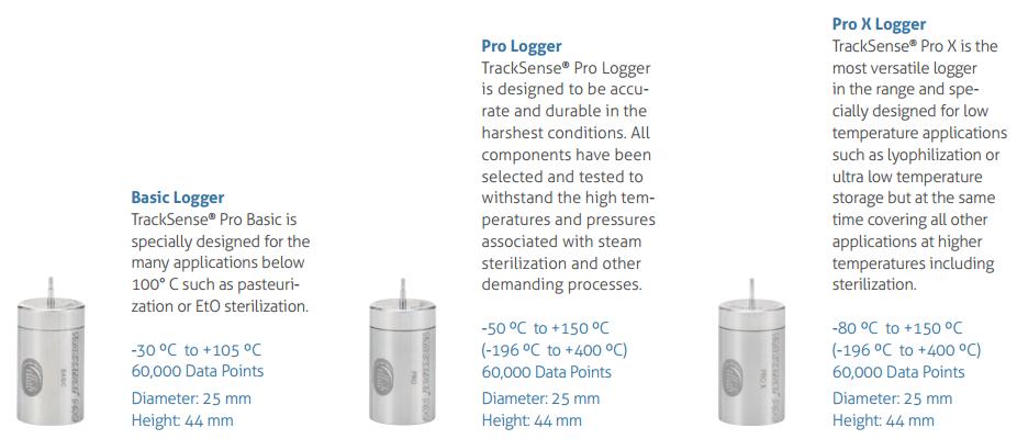 thiết bị đo nhiệt độ trung tâm sản phẩm - logger