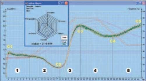 Máy phân tích khối bột mì đa chỉ tiêu - hình ảnh phần mềm