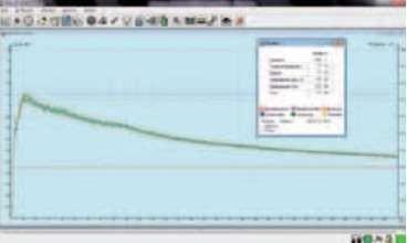 Máy phân tích khối bột mì đa chỉ tiêu - mixolab simulator