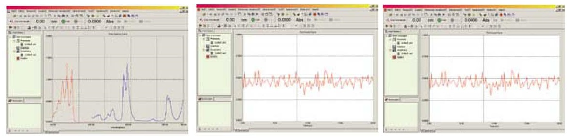 máy quang phổ tử ngoại khả kiến - phần mềm UV-Win6.0
