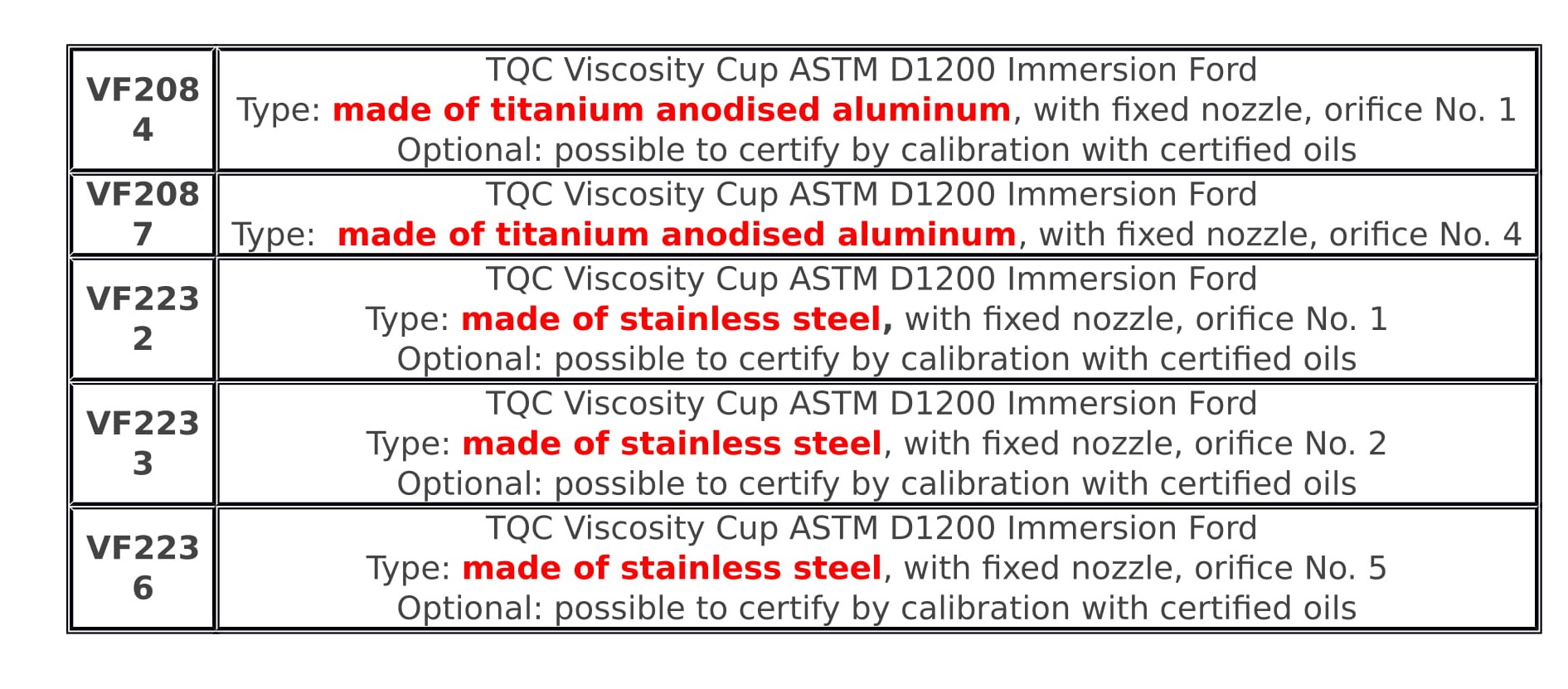 Cốc đo độ nhớt ASTM D1200 Ford - đặt hàng loại có tay cầm.png
