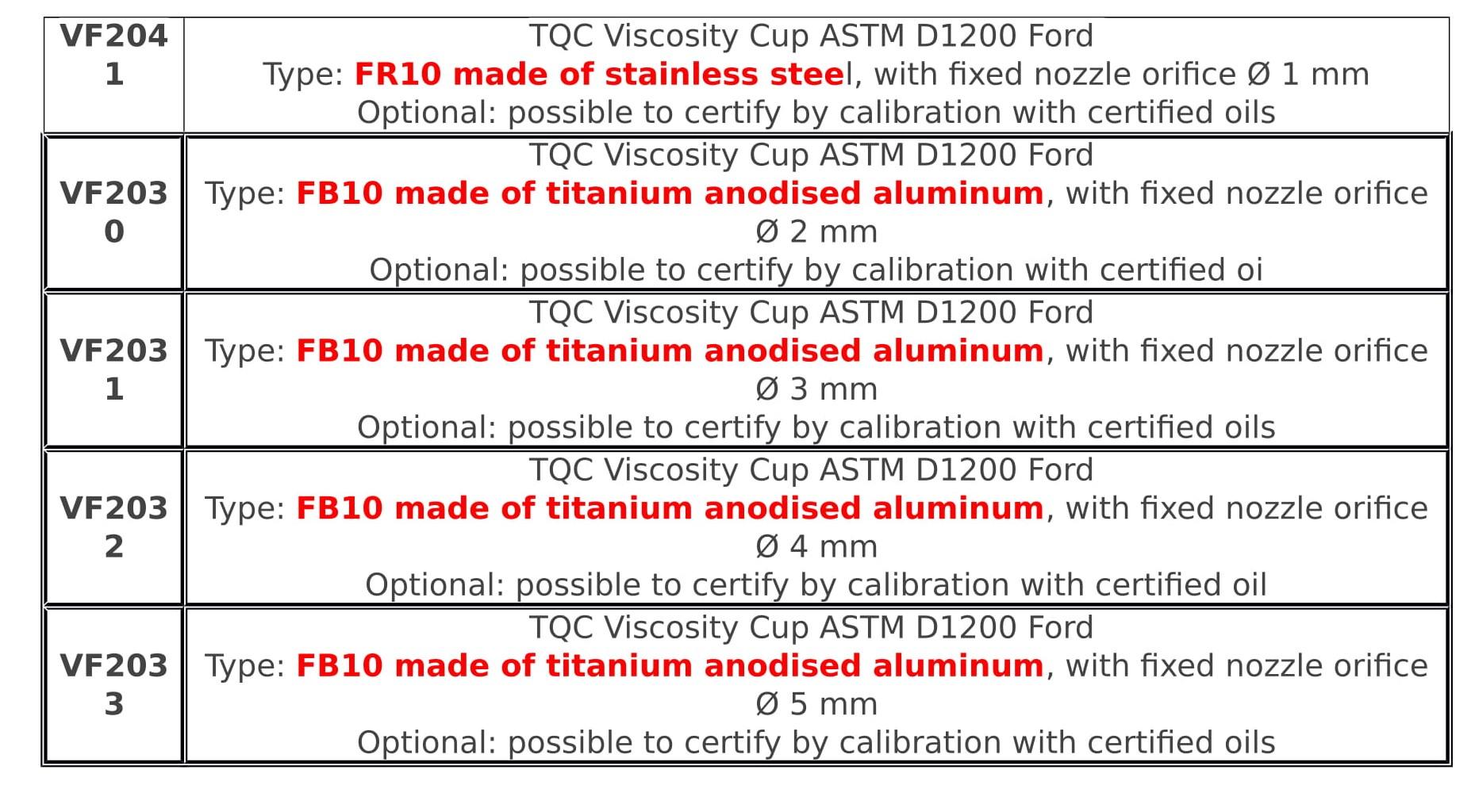 Cốc đo độ nhớt ASTM D1200 Ford thông tin đặt hàng.png