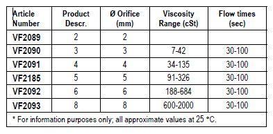 Cốc đo độ nhớt ISO 2431- thông tin đặt hàng 1