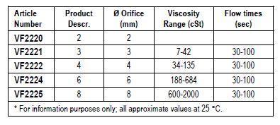 Cốc đo độ nhớt ISO 2431 - thông tin đặt hàng 2