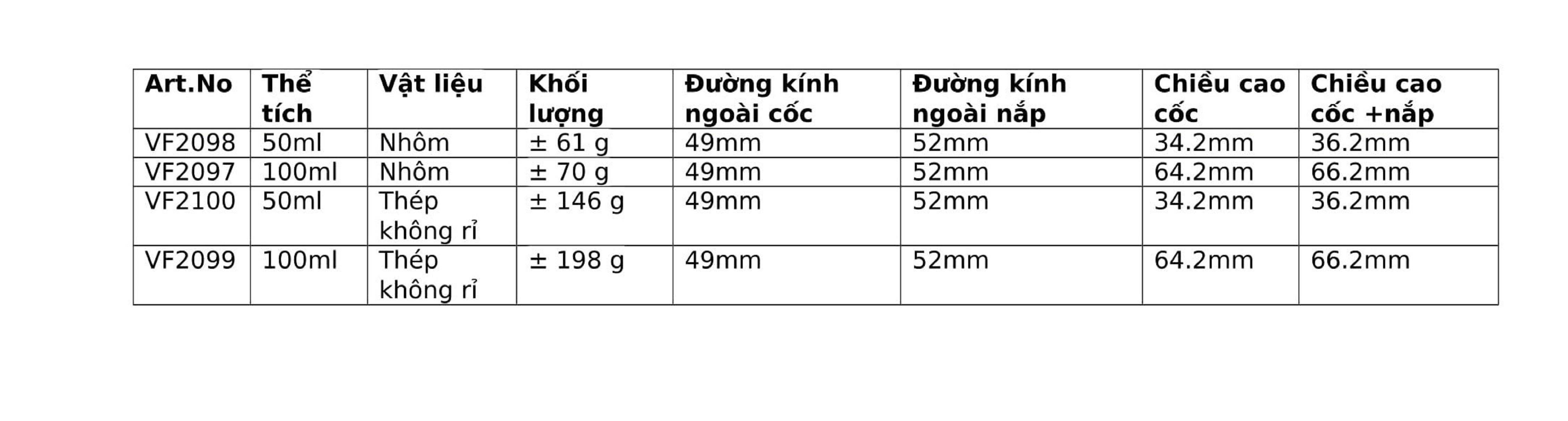 Cốc đo tỷ trọng của sơn- thông số kỹ thuật